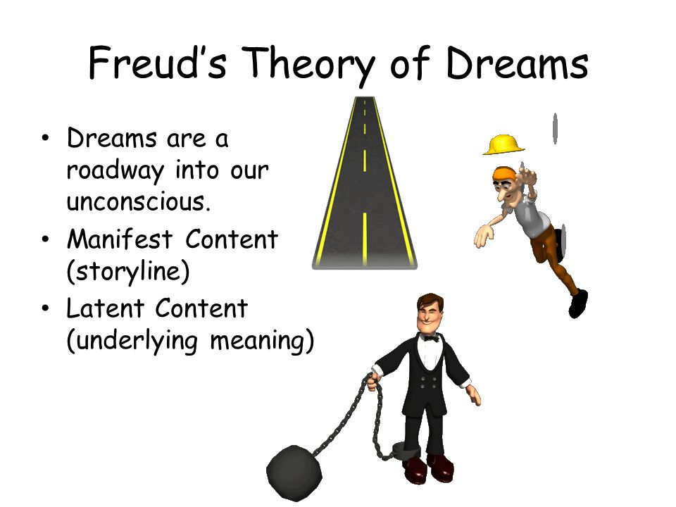 Freud's Theory of Dreams Dreams are a roadway into our unconscious. Manifest Content (storyline) Latent Content (underlying meaning)