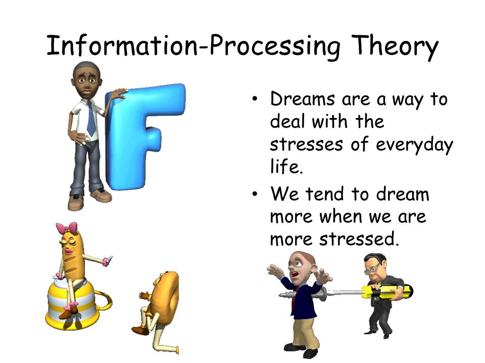 Information-Processing Theory Dreams are a way to deal with the stresses of everyday life. We tend to dream more when we are more stressed.