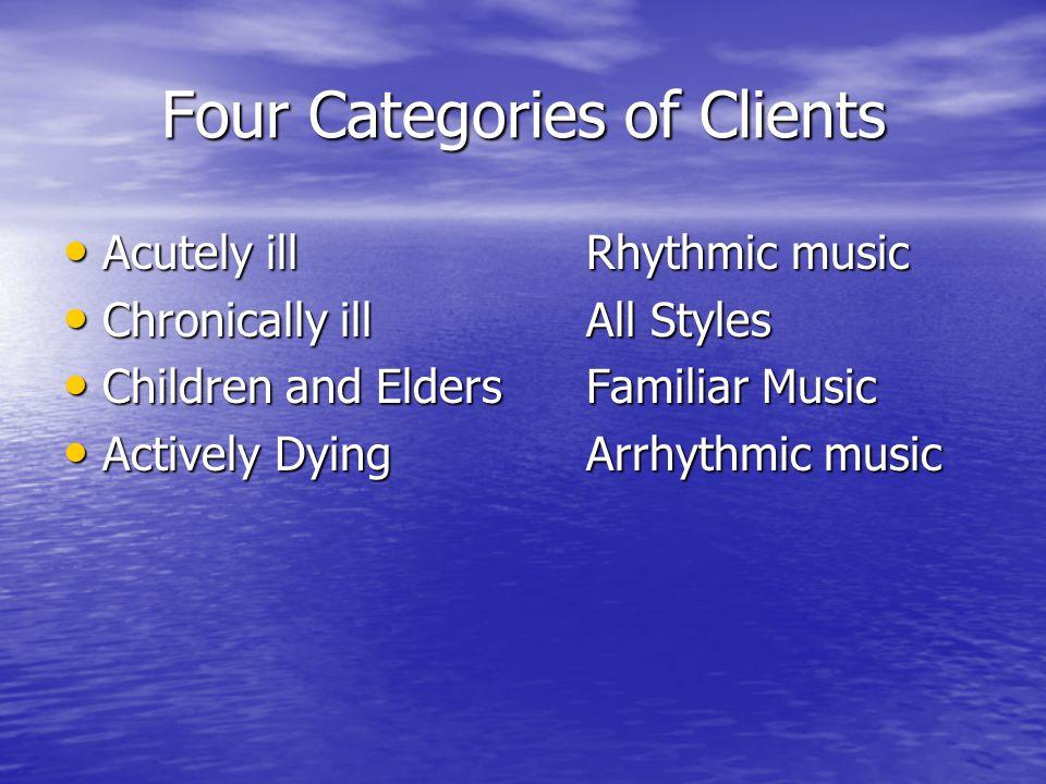 Four Categories of Clients Acutely illRhythmic music Acutely illRhythmic music Chronically illAll Styles Chronically illAll Styles Children and Elders