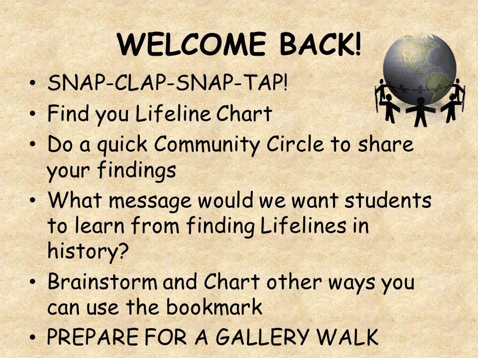 SNAP-CLAP-SNAP-TAP.