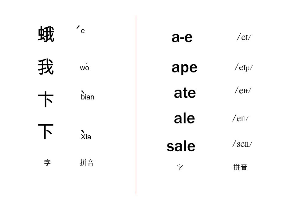 蛾我卞下蛾我卞下 e bian Xia ˇ ˋ ˊ wo ˋ 字拼音 a-e ape ate sale ale /e I/ /e Ip/ /e It/ /e Il/ /se Il/ 字拼音