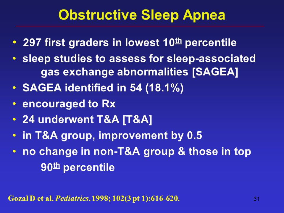 31 Obstructive Sleep Apnea 297 first graders in lowest 10 th percentile sleep studies to assess for sleep-associated gas exchange abnormalities [SAGEA