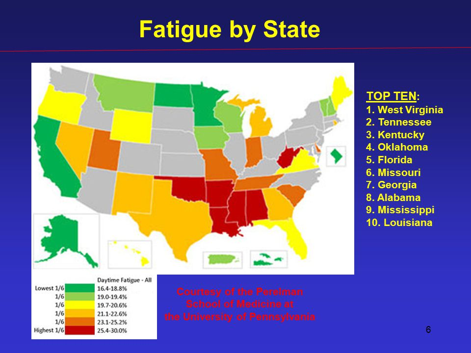 6 Courtesy of the Perelman School of Medicine at the University of Pennsylvania Fatigue by State TOP TEN : 1. West Virginia 2. Tennessee 3. Kentucky 4