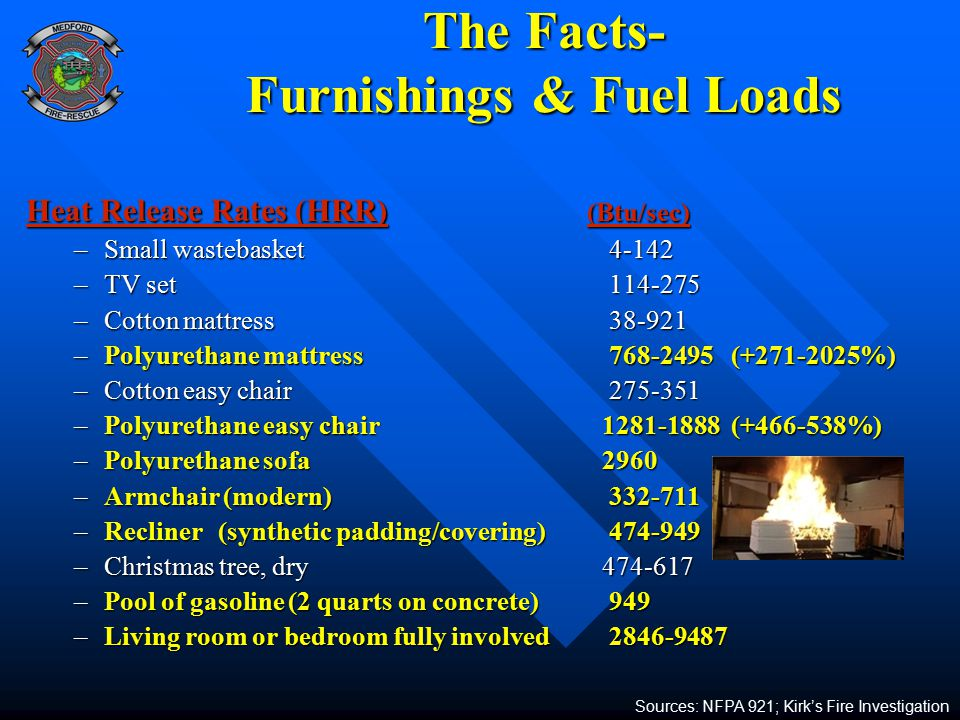 The Facts- Furnishings & Fuel Loads Heat Release Rates (HRR) (Btu/sec) –Small wastebasket 4-142 –TV set 114-275 –Cotton mattress 38-921 –Polyurethane mattress 768-2495 (+271-2025%) –Cotton easy chair 275-351 –Polyurethane easy chair 1281-1888 (+466-538%) –Polyurethane sofa 2960 –Armchair (modern) 332-711 –Recliner(synthetic padding/covering) 474-949 –Christmas tree, dry 474-617 –Pool of gasoline (2 quarts on concrete) 949 –Living room or bedroom fully involved 2846-9487 Sources: NFPA 921; Kirk's Fire Investigation