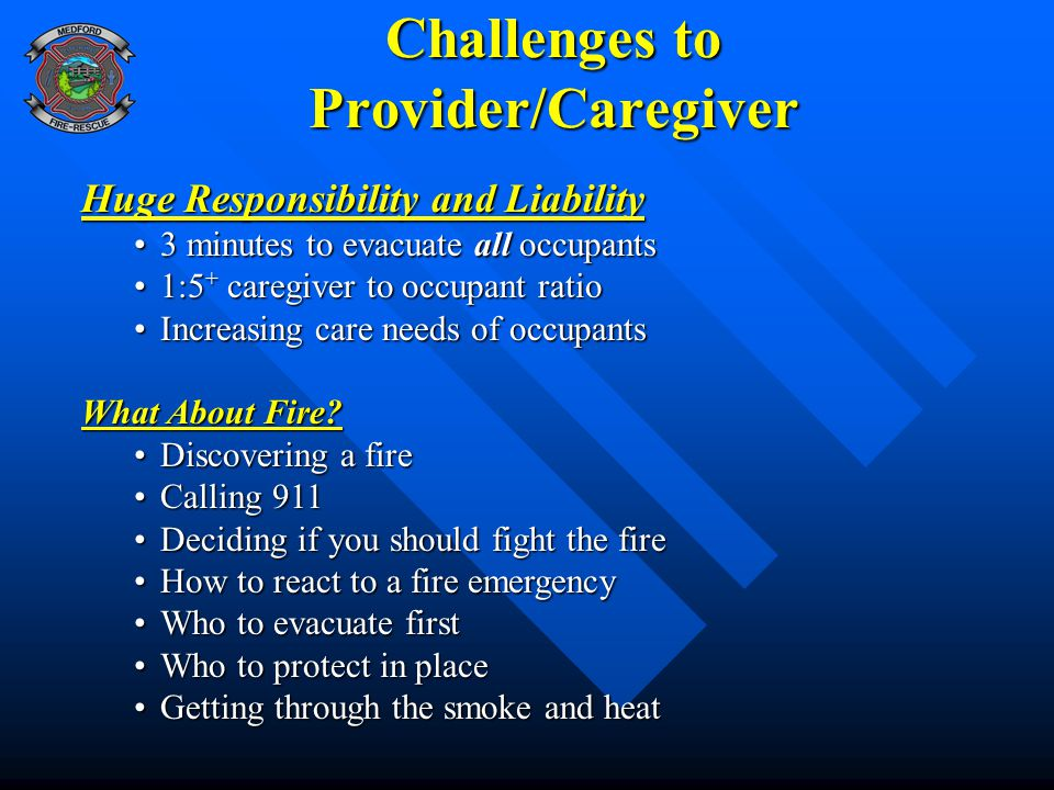 Challenges to Provider/Caregiver Huge Responsibility and Liability 3 minutes to evacuate all occupants3 minutes to evacuate all occupants 1:5 + caregi
