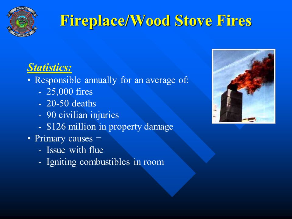 Fireplace/Wood Stove Fires Statistics: Responsible annually for an average of: - 25,000 fires - 20-50 deaths - 90 civilian injuries - $126 million in property damage Primary causes = - Issue with flue - Igniting combustibles in room