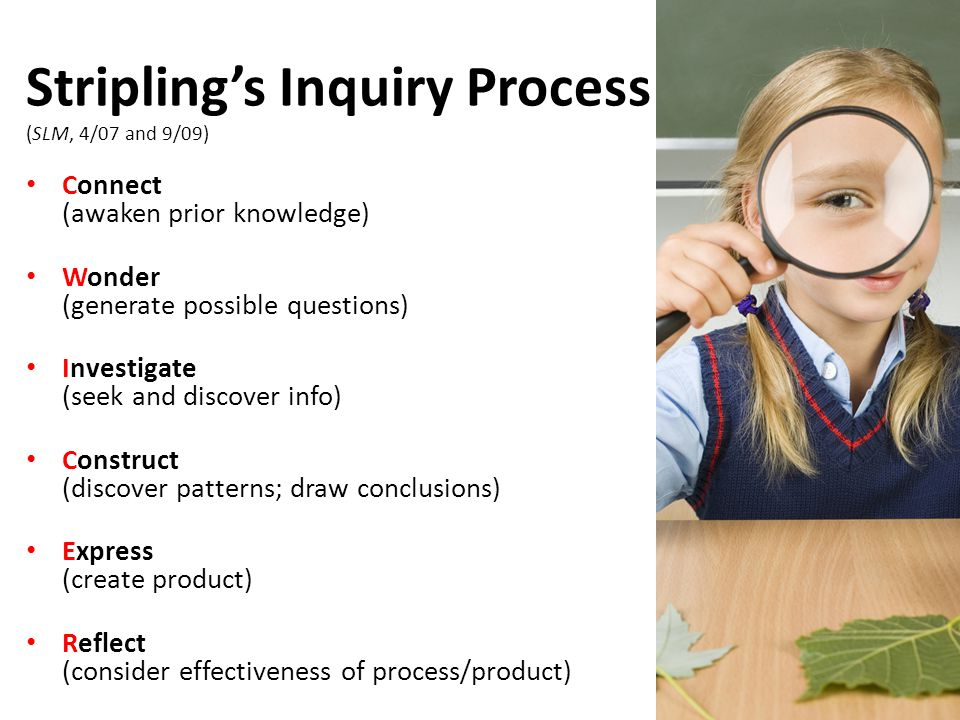 Stripling's Inquiry Process (SLM, 4/07 and 9/09) Connect (awaken prior knowledge) Wonder (generate possible questions) Investigate (seek and discover