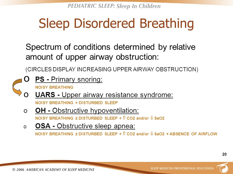 20 Spectrum of conditions determined by relative amount of upper airway obstruction: (CIRCLES DISPLAY INCREASING UPPER AIRWAY OBSTRUCTION) o PS - Primary snoring: NOISY BREATHING o UARS - Upper airway resistance syndrome: NOISY BREATHING + DISTURBED SLEEP oOH - Obstructive hypoventilation: NOISY BREATHING ± DISTURBED SLEEP +  CO2 and/or  SaO2 o OSA - Obstructive sleep apnea: NOISY BREATHING ± DISTURBED SLEEP +  CO2 and/or  SaO2 + ABSENCE OF AIRFLOW Sleep Disordered Breathing