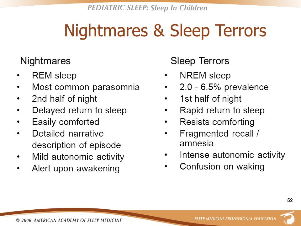52 Nightmares & Sleep Terrors REM sleep Most common parasomnia 2nd half of night Delayed return to sleep Easily comforted Detailed narrative description of episode Mild autonomic activity Alert upon awakening NREM sleep 2.0 - 6.5% prevalence 1st half of night Rapid return to sleep Resists comforting Fragmented recall / amnesia Intense autonomic activity Confusion on waking NightmaresSleep Terrors