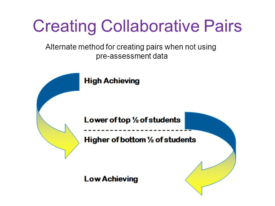Creating Collaborative Pairs Alternate method for creating pairs when not using pre-assessment data