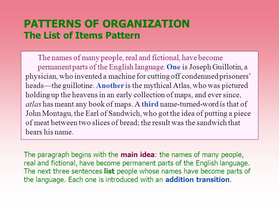 The names of many people, real and fictional, have become permanent parts of the English language.