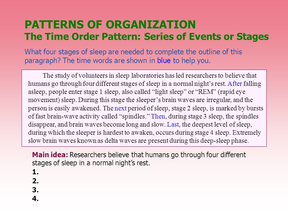 PATTERNS OF ORGANIZATION The Time Order Pattern: Series of Events or Stages The study of volunteers in sleep laboratories has led researchers to believe that humans go through four different stages of sleep in a normal night's rest.