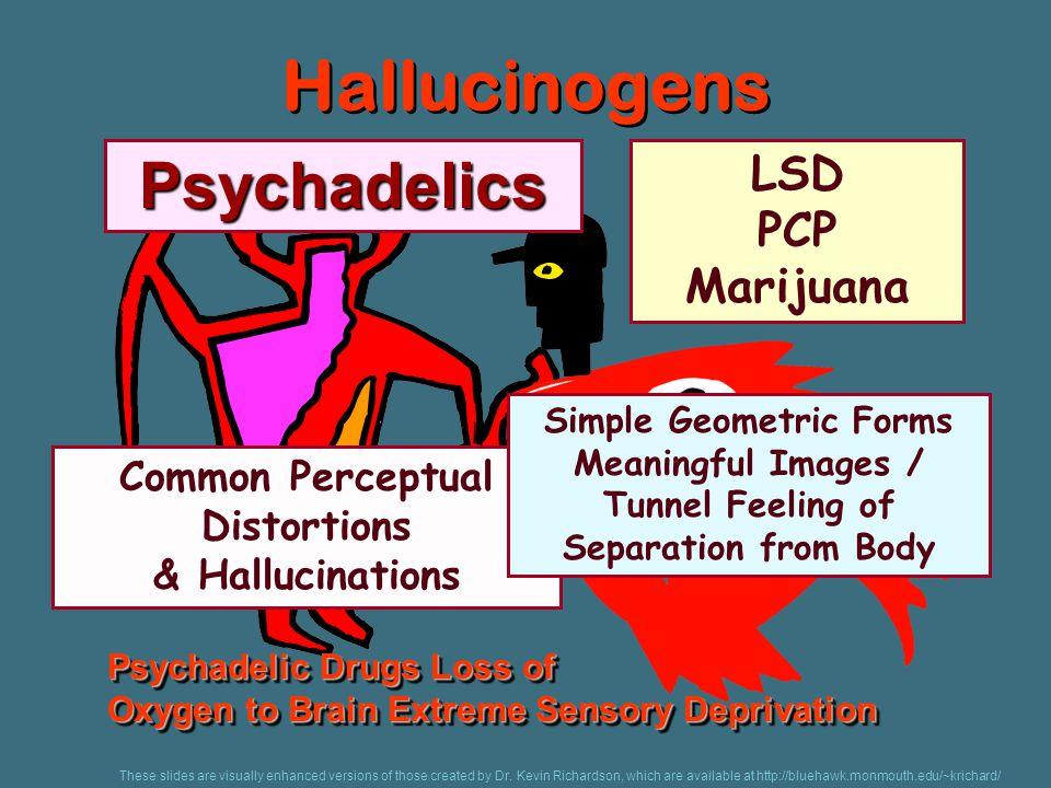 Depressants Alcohol - Barbituates - Opiates Decreases Sympathetic Nervous System Activity Decreases Sympathetic Nervous System Activity Focuses Attent