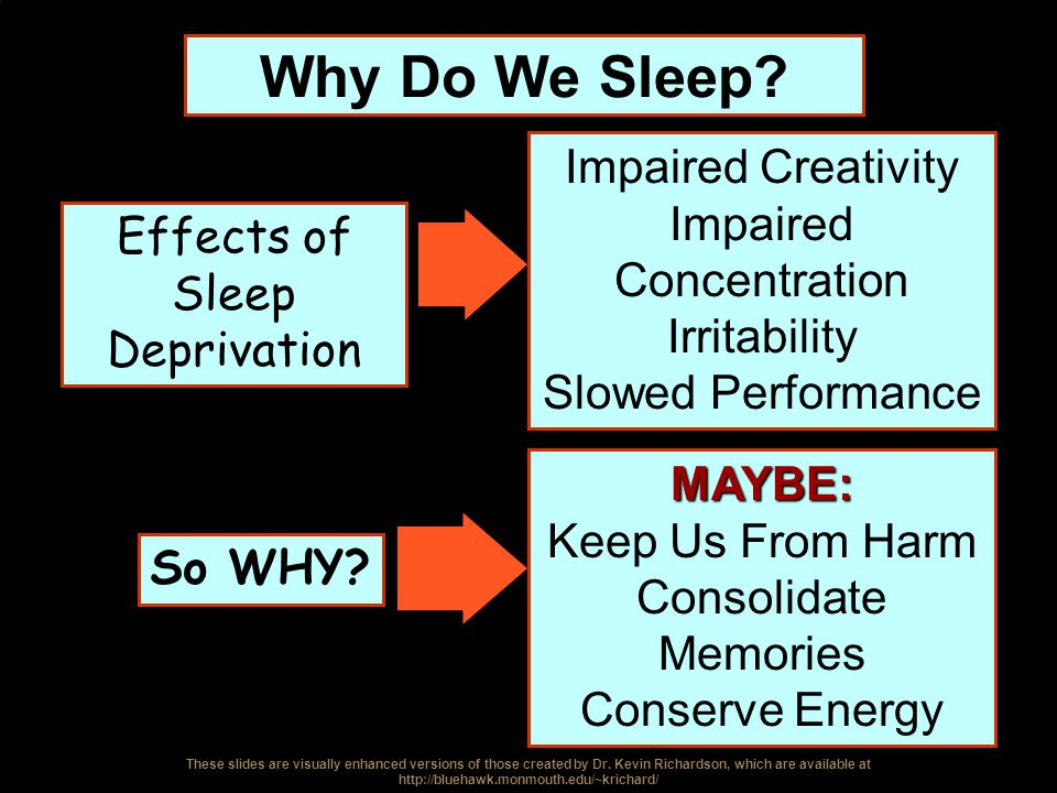 Sleep Cycles Characteristics Awake & Relaxed.....Alpha waves Stage 1 Sleep.........