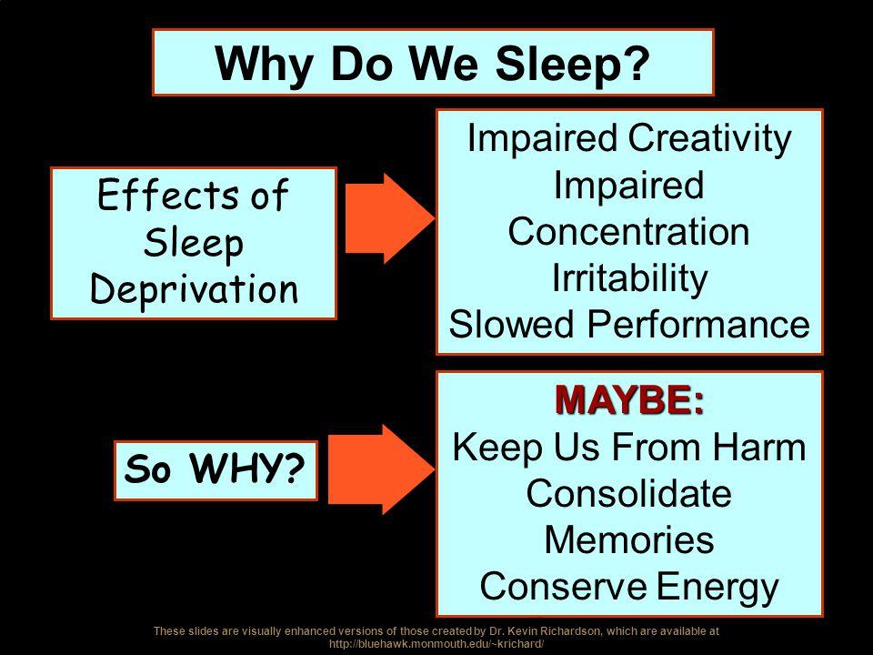 Sleep Cycles Characteristics Awake & Relaxed..... Alpha waves Stage 1 Sleep.........