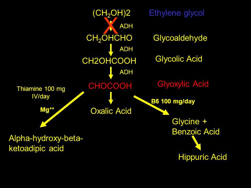 (CH 2 OH)2 CH 2 OHCHO Ethylene glycol Glycoaldehyde CH2OHCOOH Glycolic Acid CHOCOOH Glyoxylic Acid Glycine + Benzoic Acid Hippuric Acid Oxalic Acid Alpha-hydroxy-beta- ketoadipic acid Thiamine 100 mg IV/day Mg ++ B6 100 mg/day ADH X