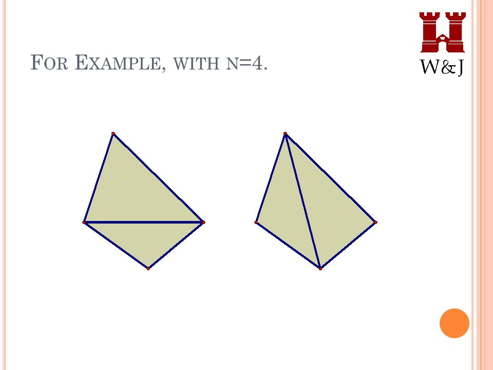 F OR E XAMPLE, WITH N =4.