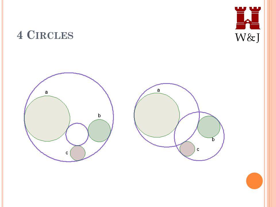 4 C IRCLES