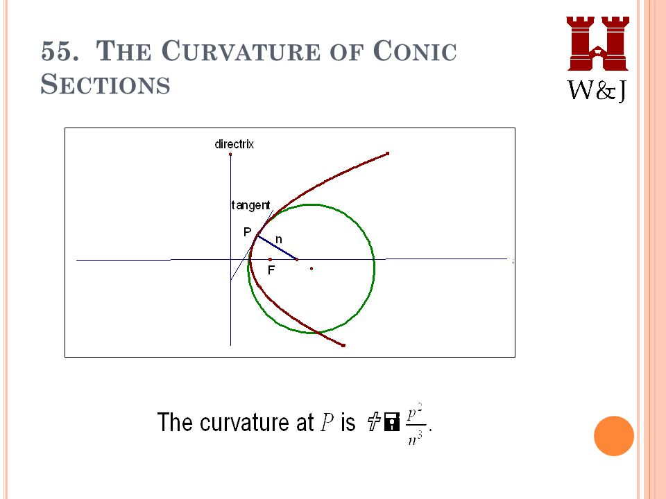 55. T HE C URVATURE OF C ONIC S ECTIONS