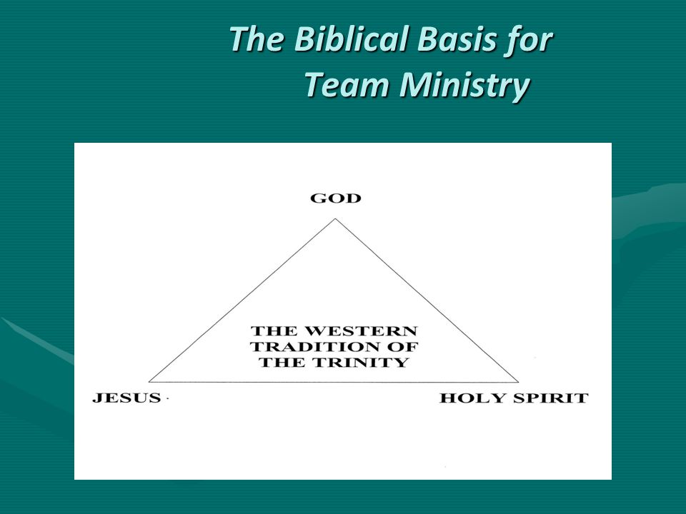 The Biblical Basis for Team Ministry The Biblical Basis for Team Ministry