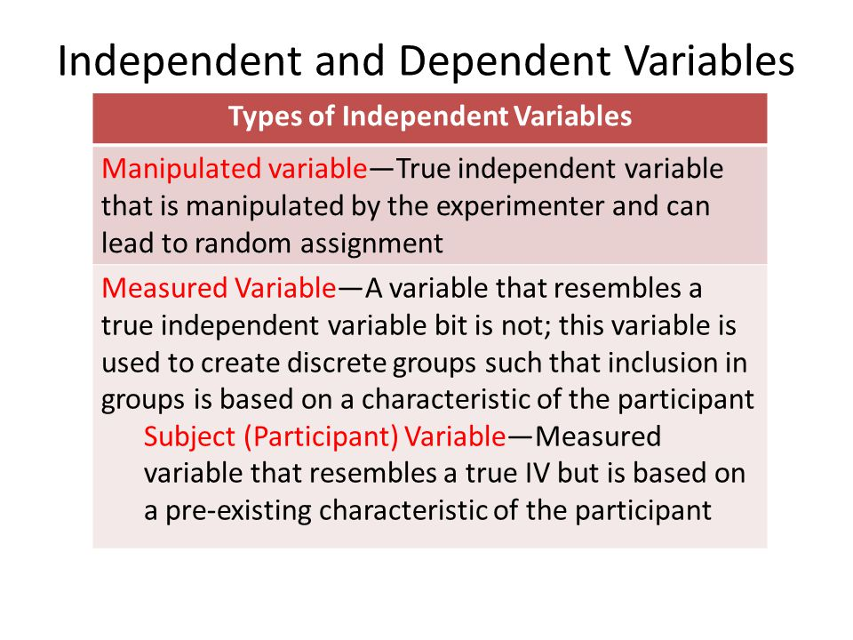 Independent and Dependent Variables Types of Independent Variables Manipulated variable—True independent variable that is manipulated by the experimen