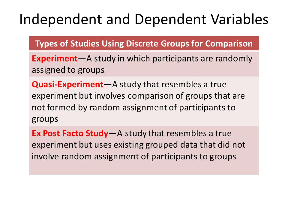 Comparing Multiple Groups Sometimes two groups are not enough to give us the answers we are looking for Researchers use multiple group designs