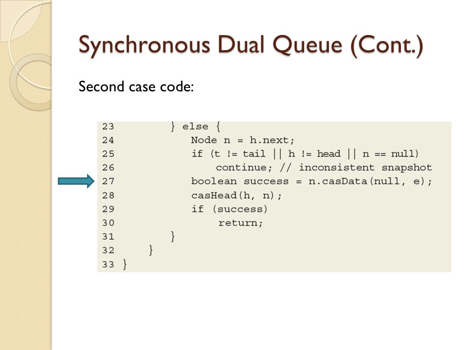 Synchronous Dual Queue (Cont.) Second case code: