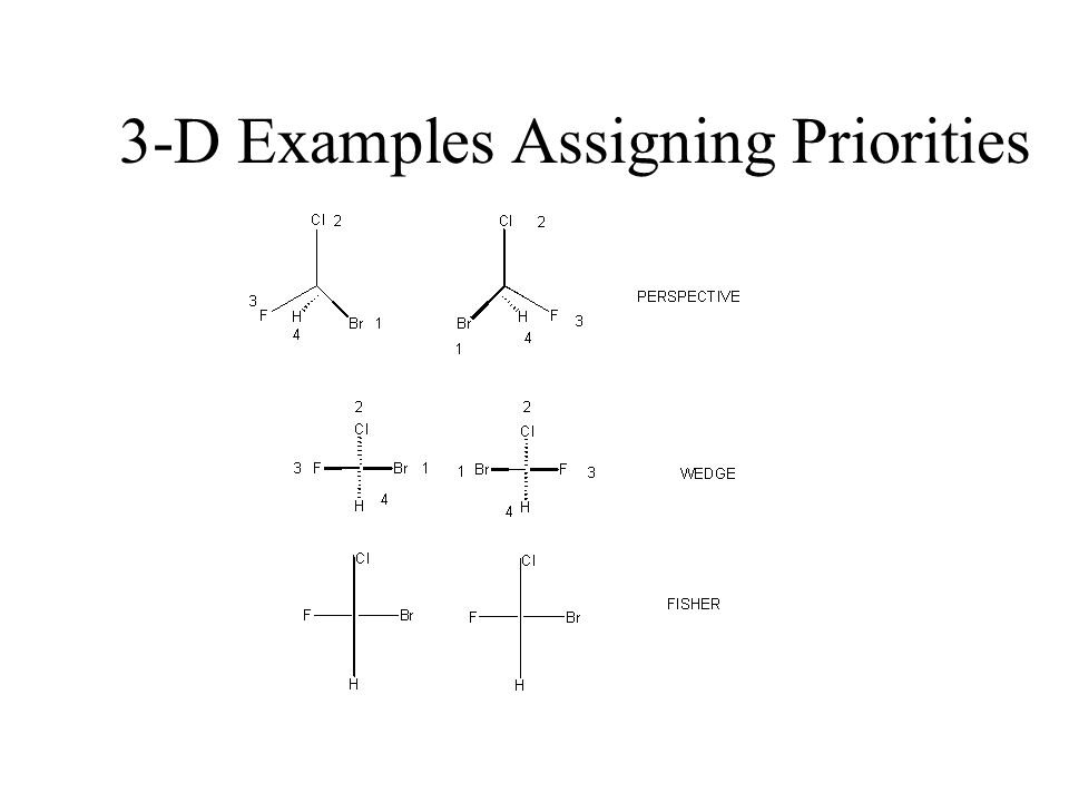3-D Examples Assigning Priorities