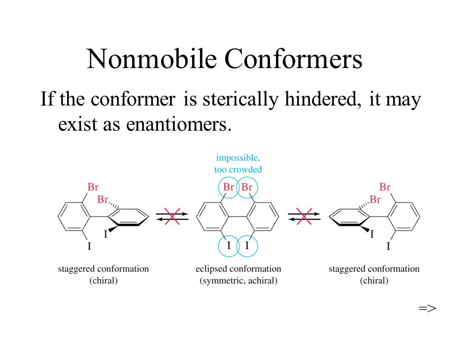 Nonmobile Conformers If the conformer is sterically hindered, it may exist as enantiomers. =>