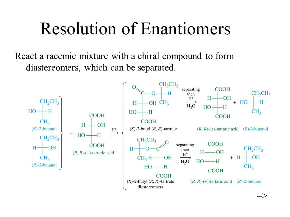 Resolution of Enantiomers React a racemic mixture with a chiral compound to form diastereomers, which can be separated.