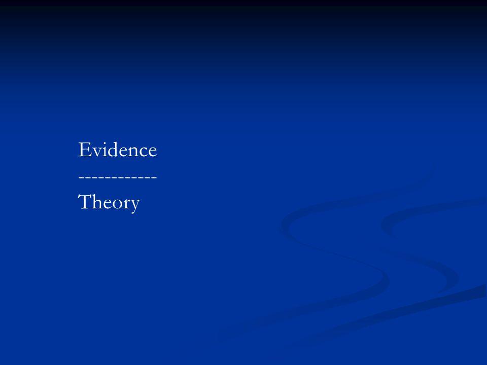 Evidence ------------ Theory