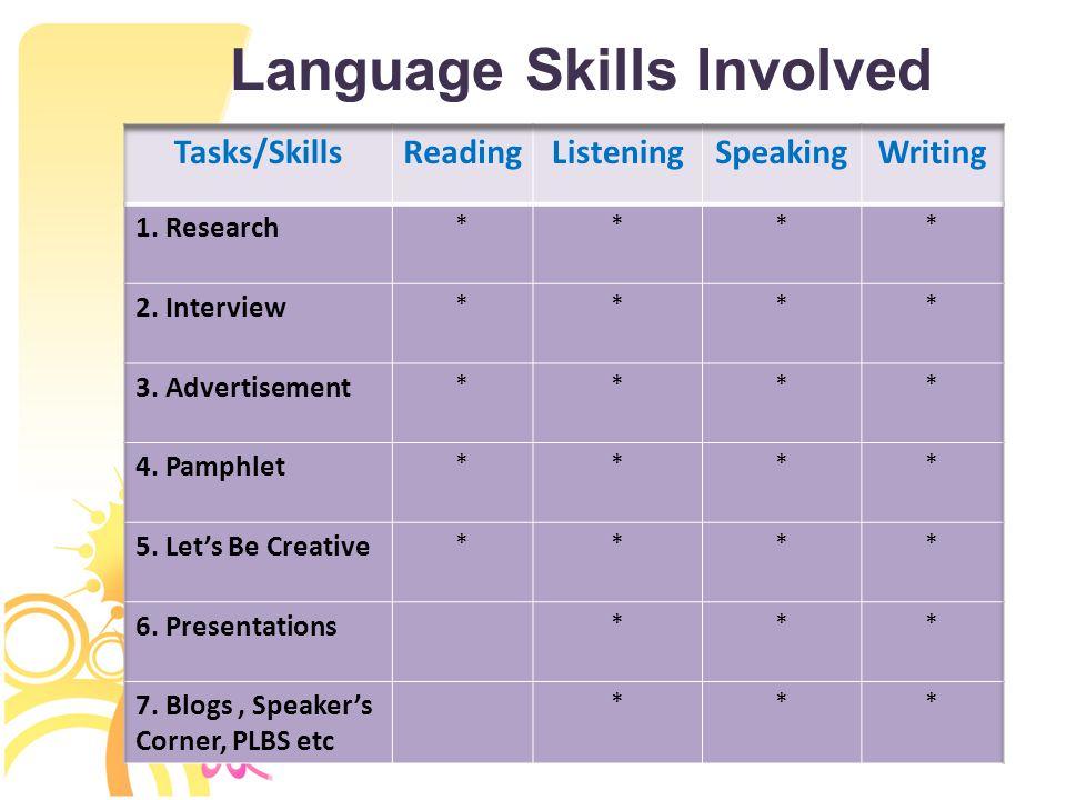 Language Skills Involved