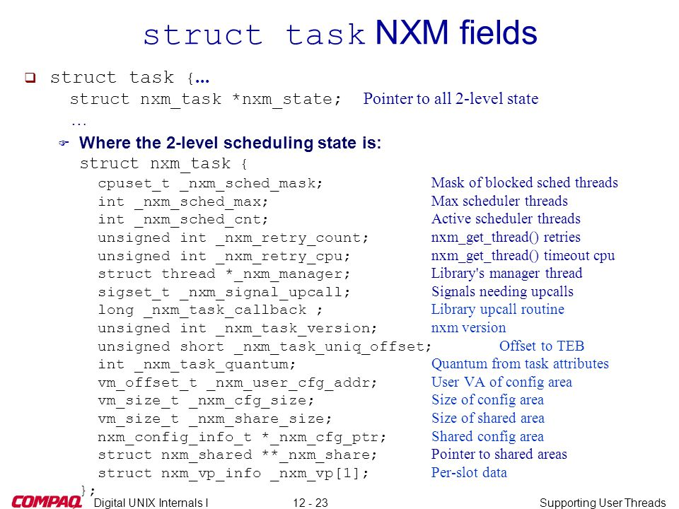 Digital UNIX Internals ISupporting User Threads12 - 23 struct task NXM fields  struct task {... struct nxm_task *nxm_state; Pointer to all 2-level st