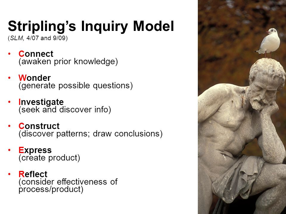 Stripling's Inquiry Model (SLM, 4/07 and 9/09) Connect (awaken prior knowledge) Wonder (generate possible questions) Investigate (seek and discover info) Construct (discover patterns; draw conclusions) Express (create product) Reflect (consider effectiveness of process/product)