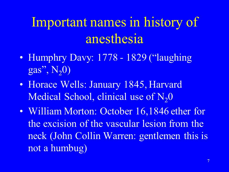 8 Important names in the history of anesthesia Prof.