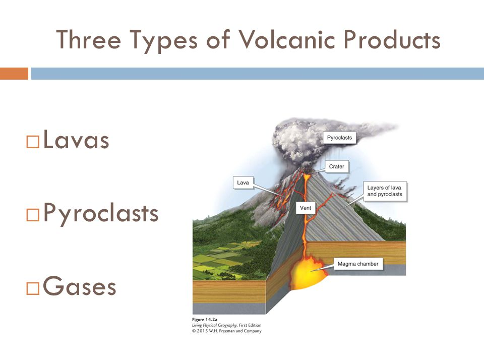Three Types of Volcanic Products  Lavas  Pyroclasts  Gases