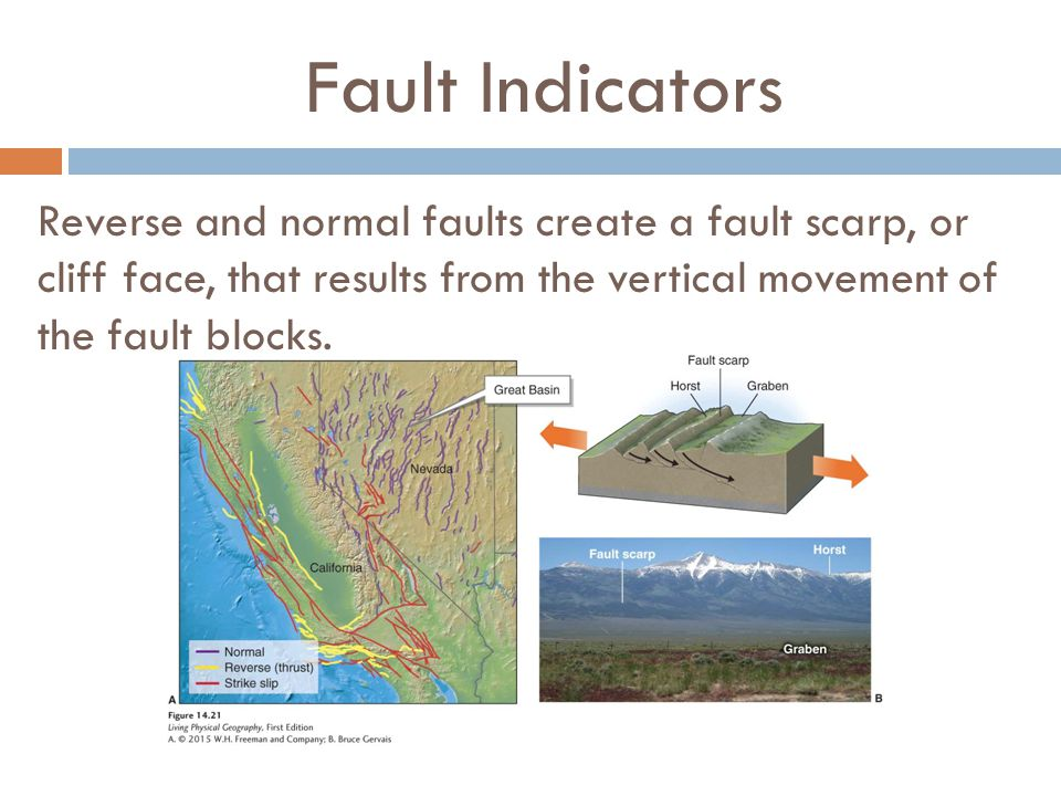 Fault Indicators Reverse and normal faults create a fault scarp, or cliff face, that results from the vertical movement of the fault blocks.