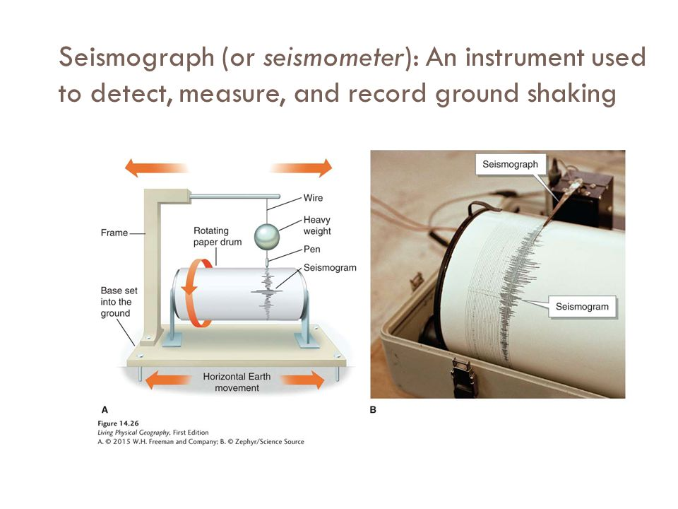 Seismograph (or seismometer): An instrument used to detect, measure, and record ground shaking