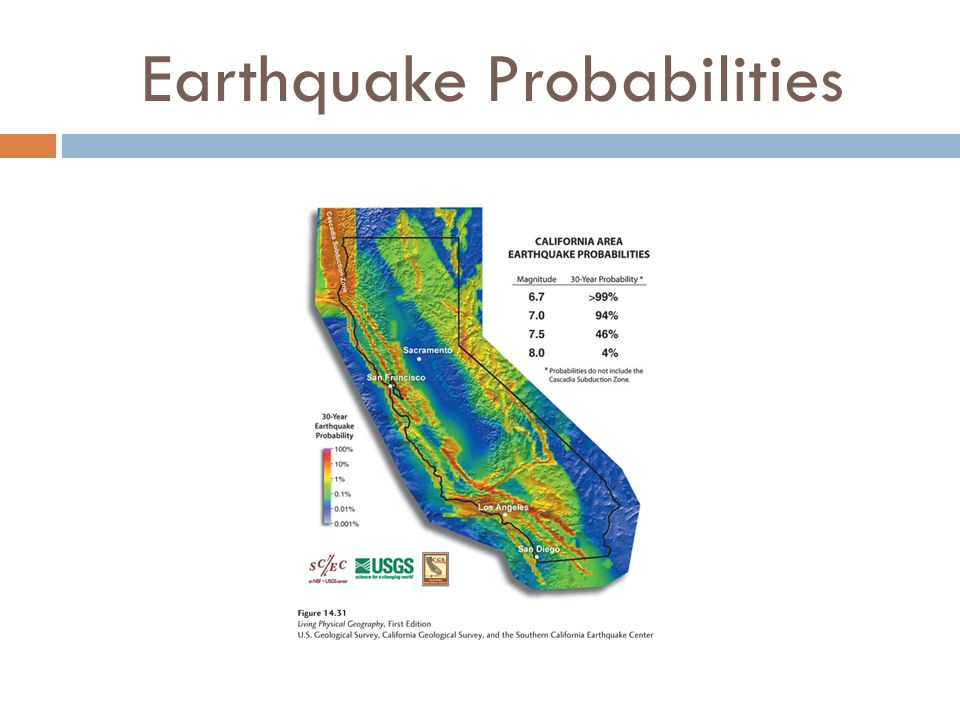 Earthquake Probabilities