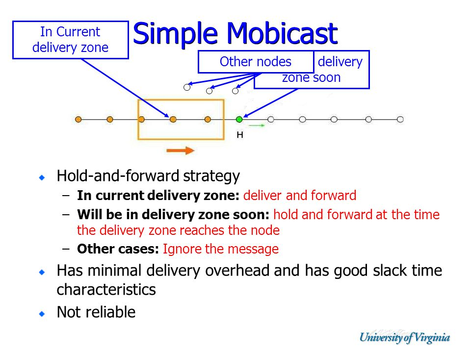Simple Mobicast Hold-and-forward strategy –In current delivery zone: deliver and forward –Will be in delivery zone soon: hold and forward at the time the delivery zone reaches the node –Other cases: Ignore the message Has minimal delivery overhead and has good slack time characteristics Not reliable In Current delivery zone Will be in delivery zone soon Other nodes