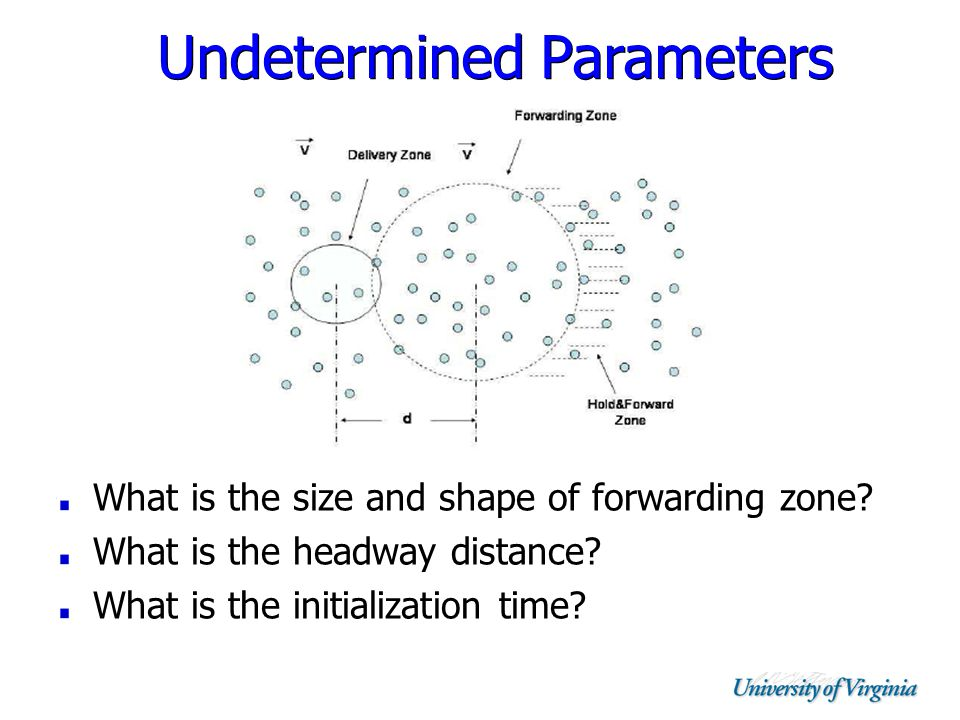 What is the size and shape of forwarding zone. What is the headway distance.