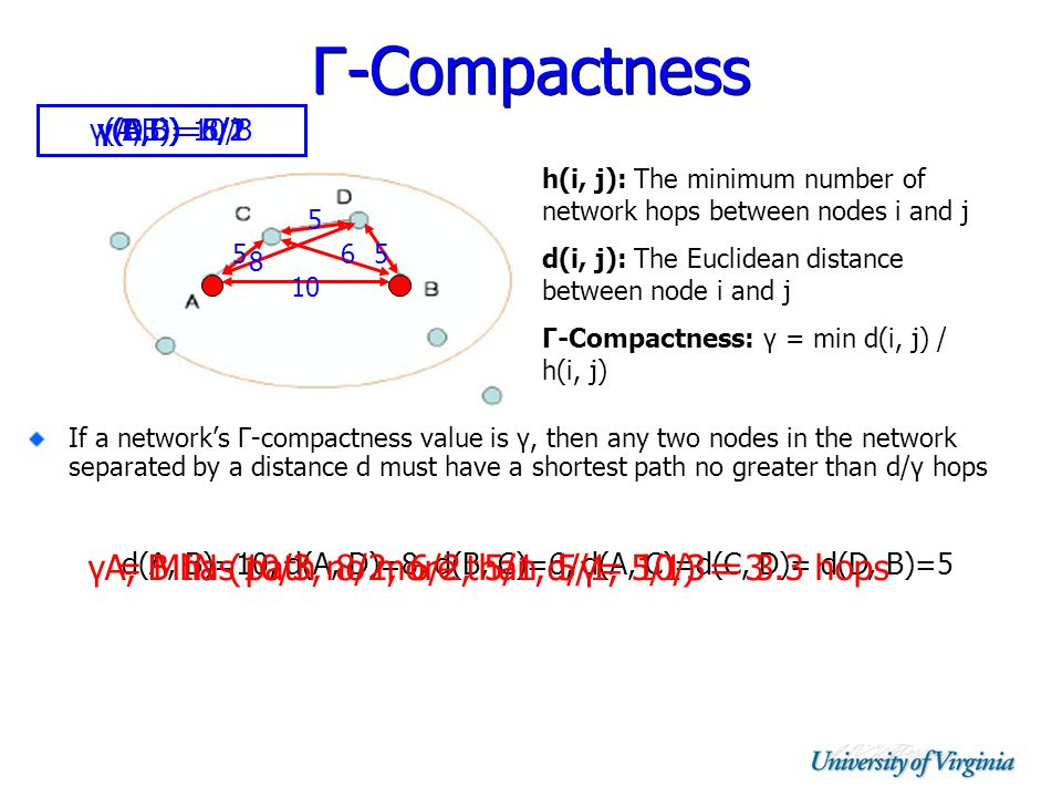 Γ -Compactness If a network's Γ-compactness value is γ, then any two nodes in the network separated by a distance d must have a shortest path no greater than d/γ hops h(i, j): The minimum number of network hops between nodes i and j d(i, j): The Euclidean distance between node i and j Γ-Compactness: γ = min d(i, j) / h(i, j) 10 6 8 5 5 5 d(A, B)=10, d(A, D)=8, d(B, C)=6, d(A, C)=d(C, D)= d(D, B)=5 γ(A,B)=10/3γ(A,D)=8/2γ(B,C)=6/2γ(A,C)=5/1γ(C,D)=5/1γ(D,B)=5/1 A, B has path no more than d/γ= 10/3 = 3.3 hopsγ = MIN (10/3, 8/2, 6/2, 5/1, 5/1, 5/1) = 3