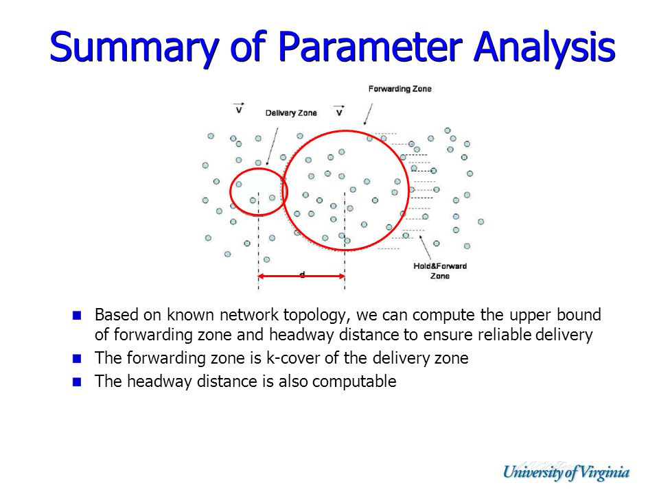 Summary of Parameter Analysis Based on known network topology, we can compute the upper bound of forwarding zone and headway distance to ensure reliable delivery The forwarding zone is k-cover of the delivery zone The headway distance is also computable