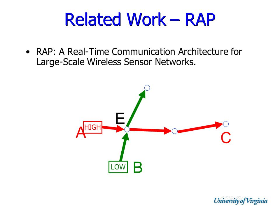 Related Work – RAP RAP: A Real-Time Communication Architecture for Large-Scale Wireless Sensor Networks.