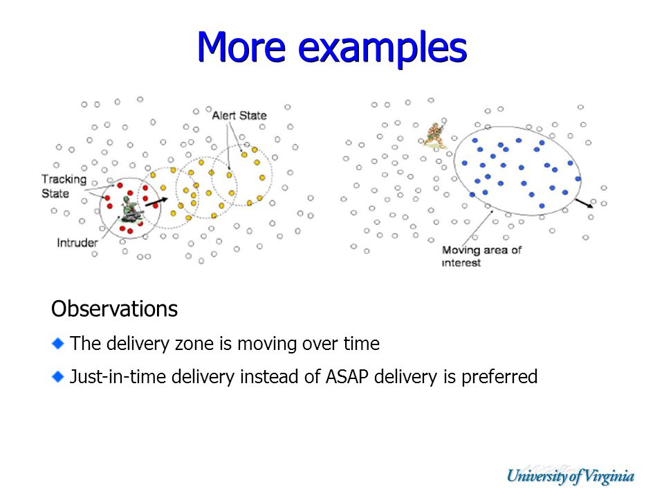 More examples Observations The delivery zone is moving over time Just-in-time delivery instead of ASAP delivery is preferred