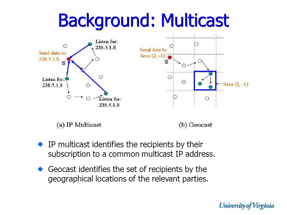 Background: Multicast IP multicast identifies the recipients by their subscription to a common multicast IP address.