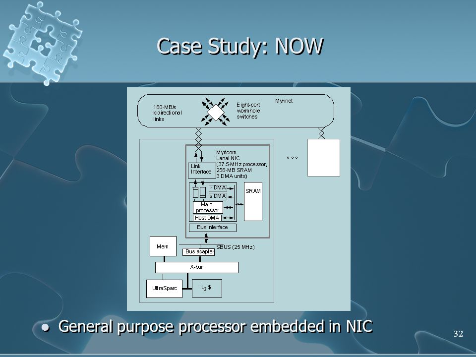 32 Case Study: NOW General purpose processor embedded in NIC