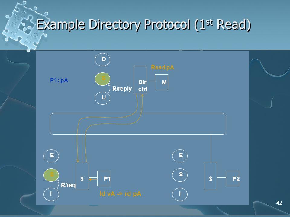 42 Example Directory Protocol (1 st Read) E S I P1$ E S I P2$ D S U MDir ctrl ld vA -> rd pA Read pA R/reply R/req P1: pA S S