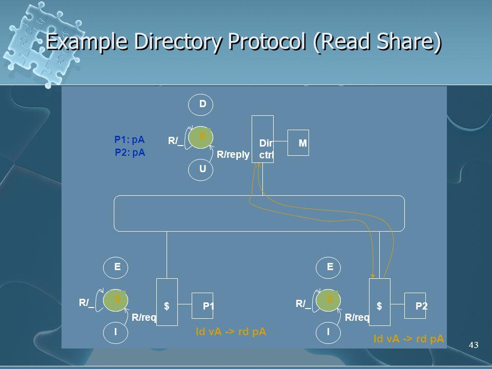 43 Example Directory Protocol (Read Share) E S I P1$ E S I P2$ D S U MDir ctrl ld vA -> rd pA R/reply R/req P1: pA ld vA -> rd pA P2: pA R/req R/_ S S S