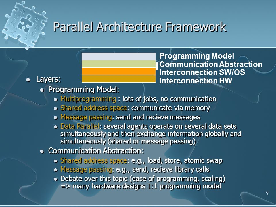 7 Parallel Architecture Framework Layers: Programming Model: Multiprogramming : lots of jobs, no communication Shared address space: communicate via memory Message passing: send and recieve messages Data Parallel: several agents operate on several data sets simultaneously and then exchange information globally and simultaneously (shared or message passing) Communication Abstraction: Shared address space: e.g., load, store, atomic swap Message passing: e.g., send, recieve library calls Debate over this topic (ease of programming, scaling) => many hardware designs 1:1 programming model Layers: Programming Model: Multiprogramming : lots of jobs, no communication Shared address space: communicate via memory Message passing: send and recieve messages Data Parallel: several agents operate on several data sets simultaneously and then exchange information globally and simultaneously (shared or message passing) Communication Abstraction: Shared address space: e.g., load, store, atomic swap Message passing: e.g., send, recieve library calls Debate over this topic (ease of programming, scaling) => many hardware designs 1:1 programming model Programming Model Communication Abstraction Interconnection SW/OS Interconnection HW